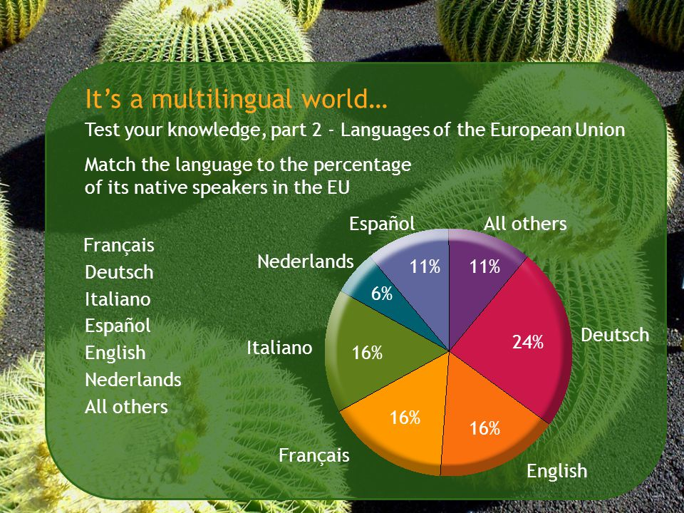It's a multilingual world… Test your knowledge, part 2 - Languages of the European Union Match the language to the percentage of its native speakers i
