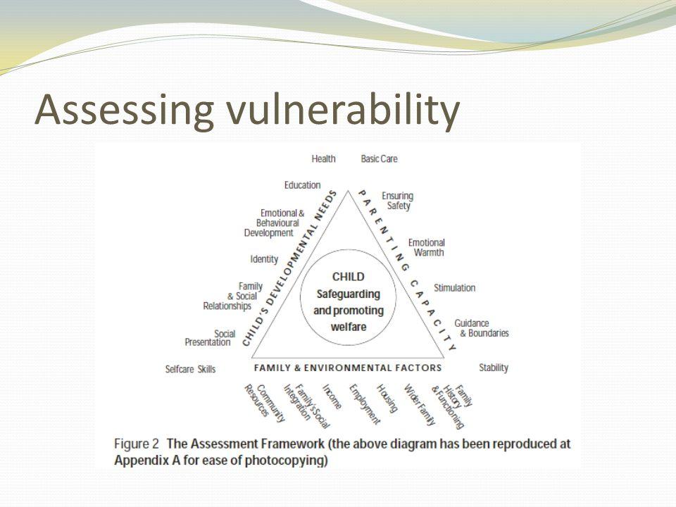 Assessing vulnerability