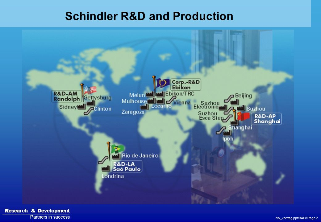 R esearch & D evelopment Partners in success R esearch & D evelopment Partners in success rio_vortrag.ppt/BAG/ Page 2 Schindler R&D and Production