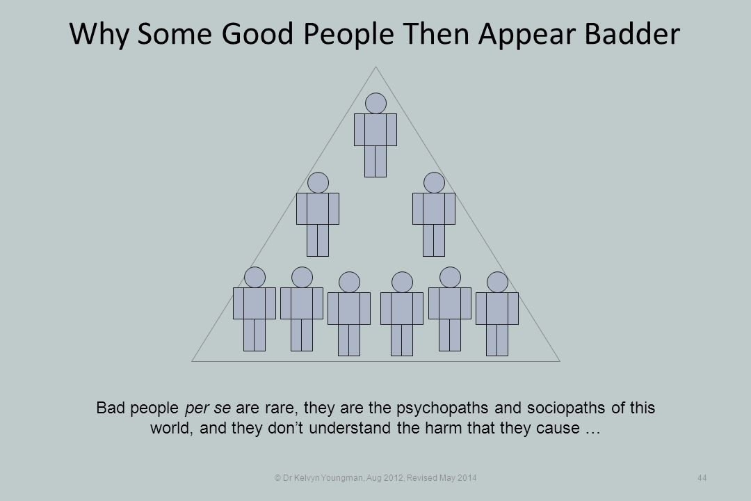 © Dr Kelvyn Youngman, Aug 2012, Revised May 201444 Why Some Good People Then Appear Badder Bad people per se are rare, they are the psychopaths and sociopaths of this world, and they don't understand the harm that they cause …
