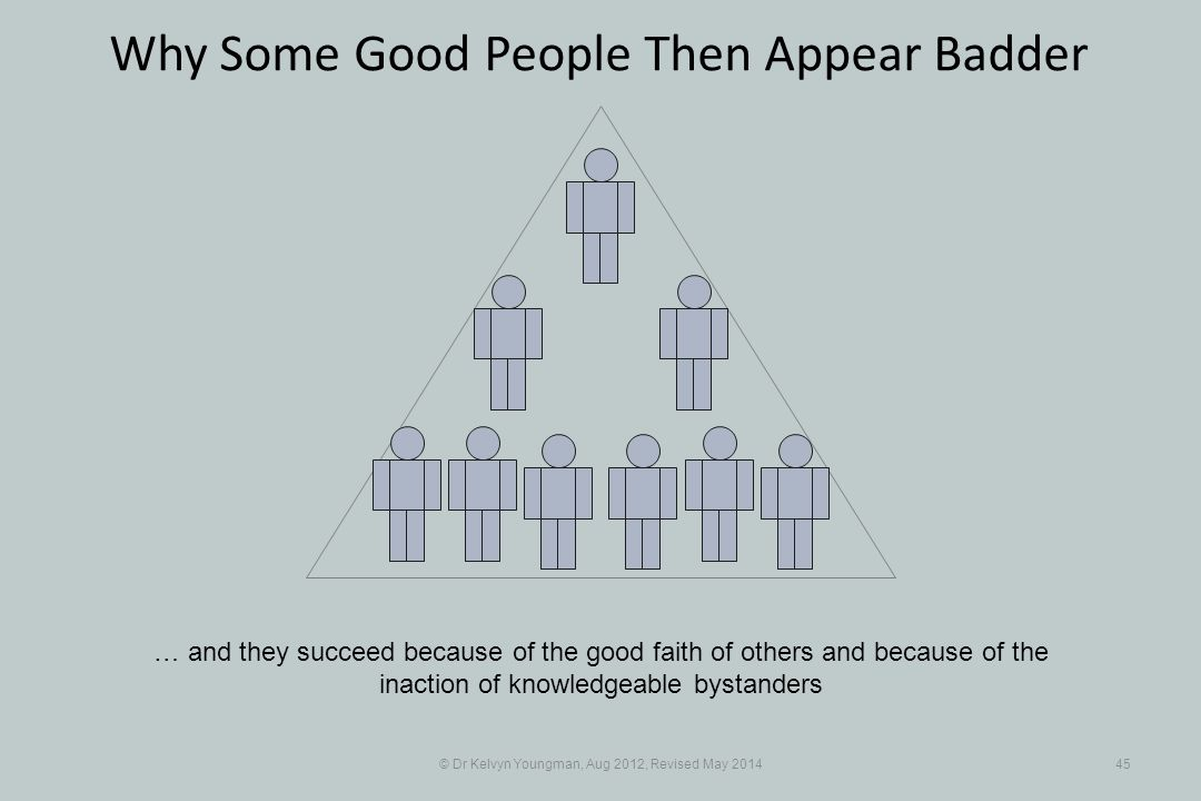 © Dr Kelvyn Youngman, Aug 2012, Revised May 201445 Why Some Good People Then Appear Badder … and they succeed because of the good faith of others and because of the inaction of knowledgeable bystanders