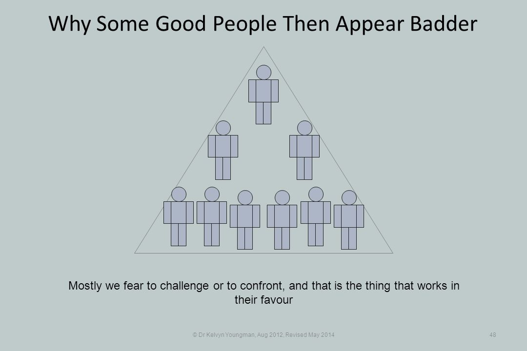 © Dr Kelvyn Youngman, Aug 2012, Revised May Why Some Good People Then Appear Badder Mostly we fear to challenge or to confront, and that is the thing that works in their favour