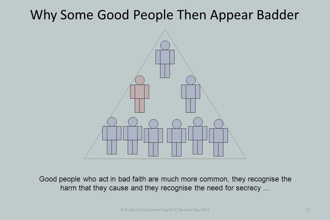 © Dr Kelvyn Youngman, Aug 2012, Revised May Good people who act in bad faith are much more common, they recognise the harm that they cause and they recognise the need for secrecy … Why Some Good People Then Appear Badder