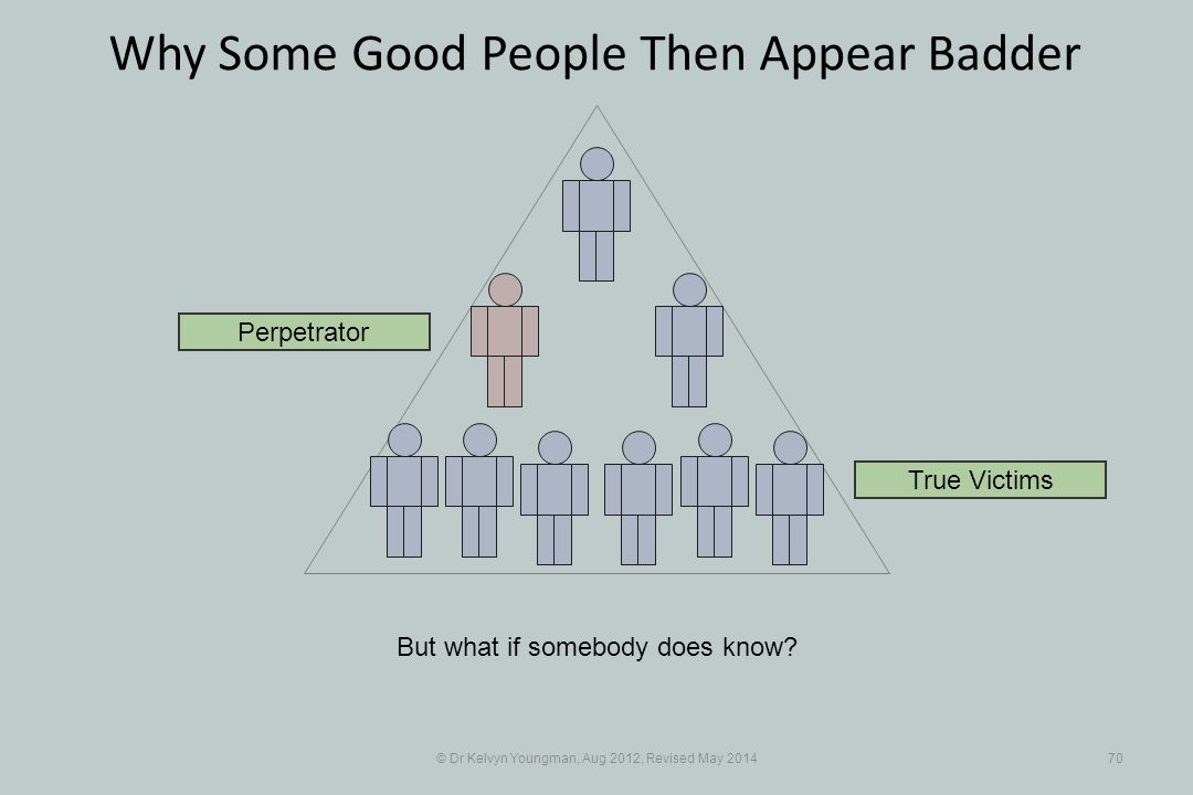 © Dr Kelvyn Youngman, Aug 2012, Revised May 201470 Why Some Good People Then Appear Badder But what if somebody does know.