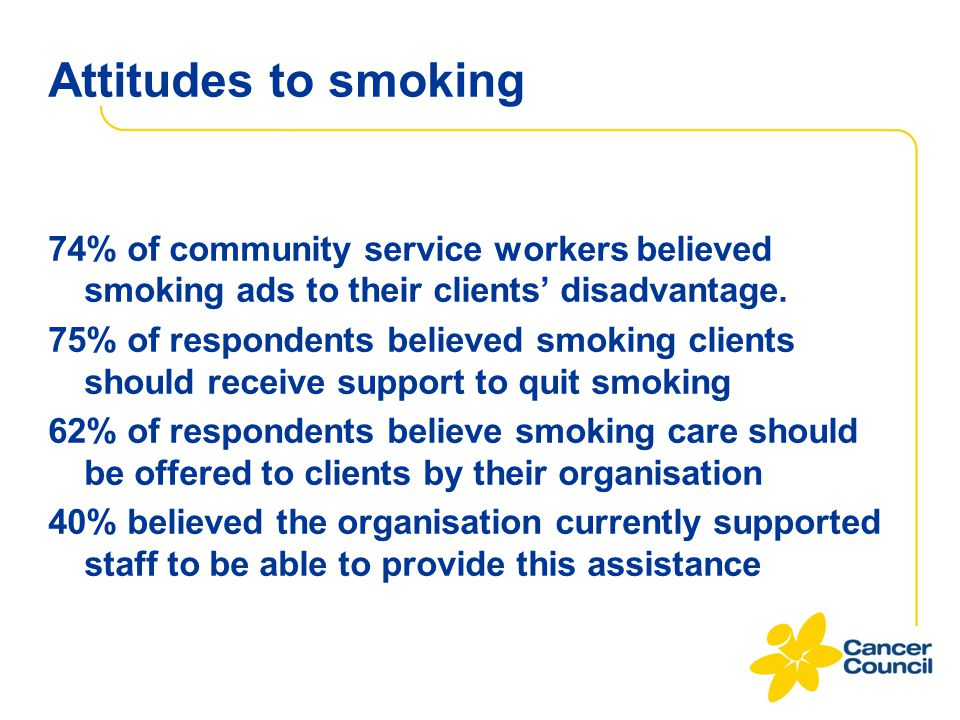 Attitudes to smoking 74% of community service workers believed smoking ads to their clients' disadvantage. 75% of respondents believed smoking clients
