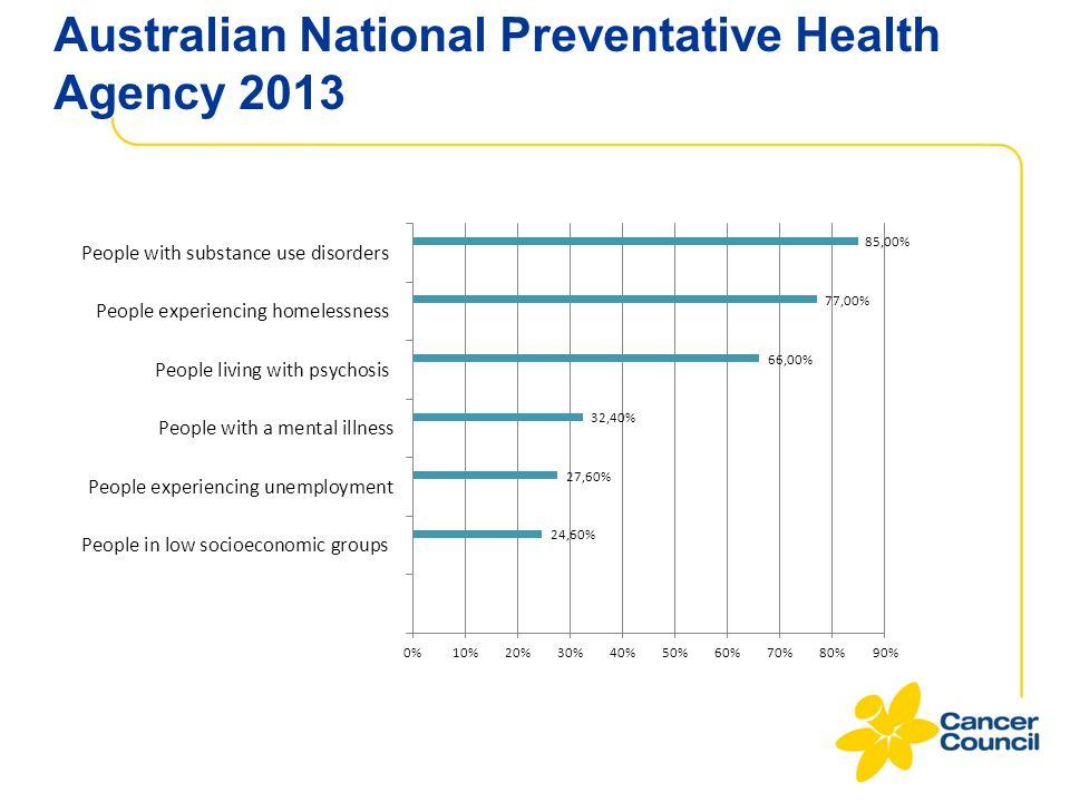 Australian National Preventative Health Agency 2013