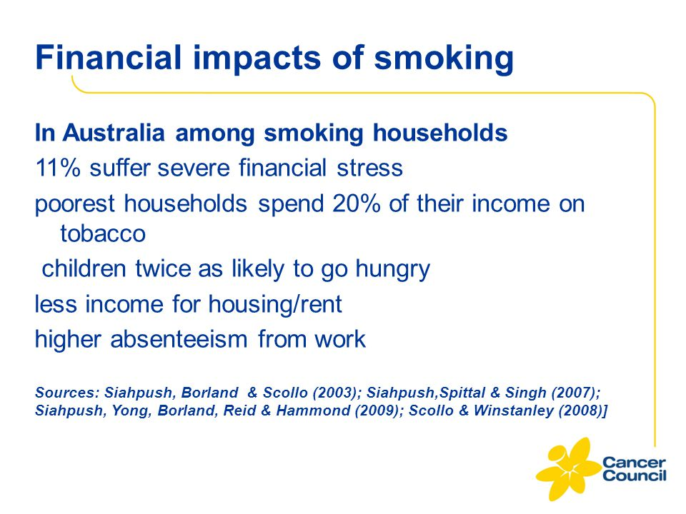 Financial impacts of smoking In Australia among smoking households 11% suffer severe financial stress poorest households spend 20% of their income on