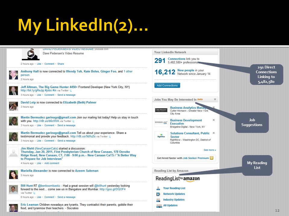 291 Direct Connections Linking to 5,482,580 Job Suggestions My Reading List 12