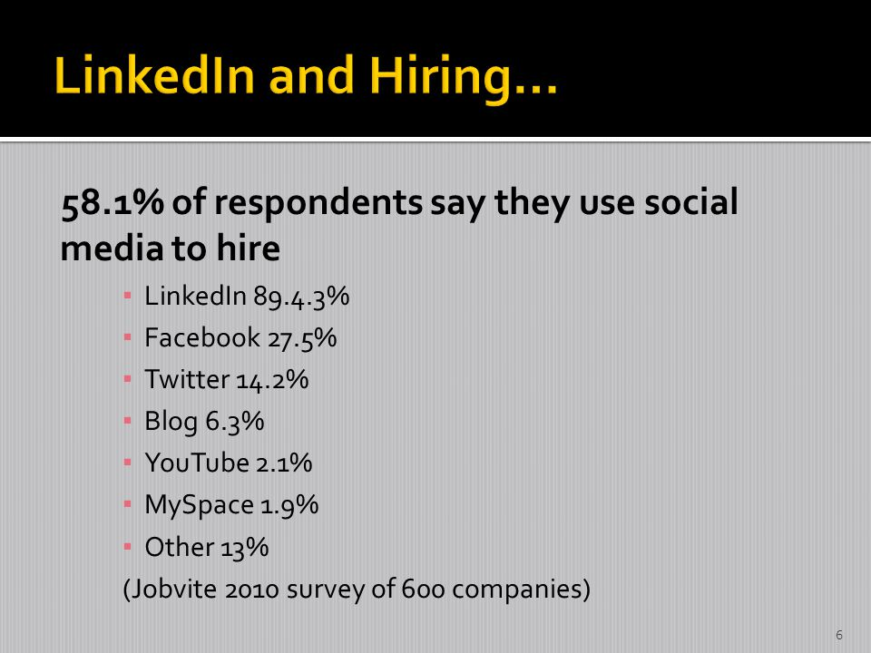 58.1% of respondents say they use social media to hire ▪ LinkedIn 89.4.3% ▪ Facebook 27.5% ▪ Twitter 14.2% ▪ Blog 6.3% ▪ YouTube 2.1% ▪ MySpace 1.9% ▪ Other 13% (Jobvite 2010 survey of 600 companies) 6