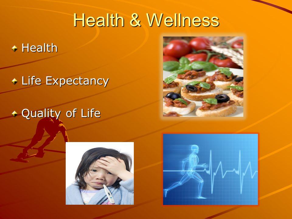 Health & Wellness Health Life Expectancy Quality of Life