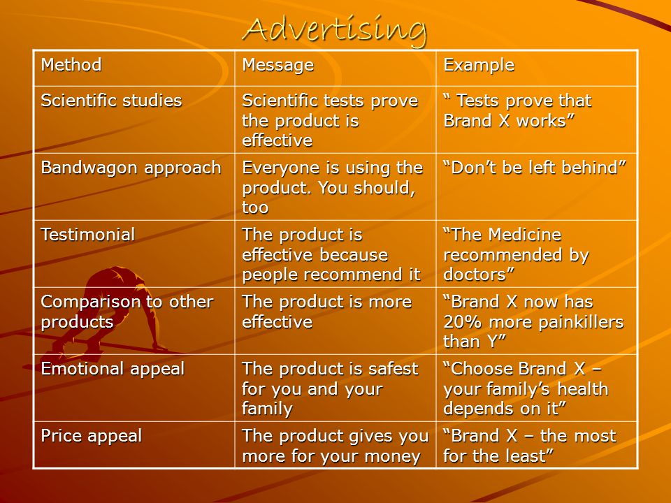 """Advertising MethodMessageExample Scientific studies Scientific tests prove the product is effective """" Tests prove that Brand X works"""" Bandwagon approa"""