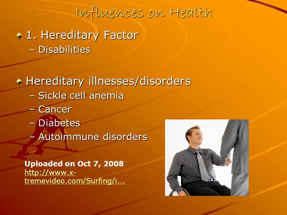 Influences on Health 1.