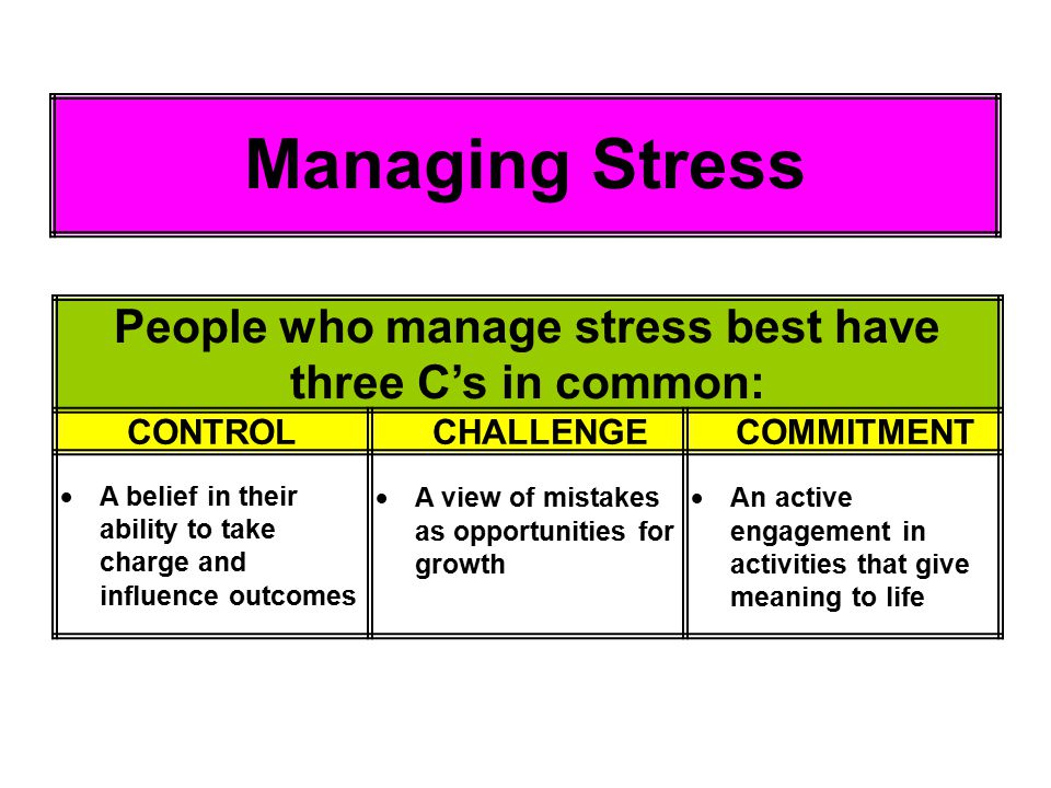 Managing Stress People who manage stress best have three C's in common: CONTROLCHALLENGECOMMITMENT  A belief in their ability to take charge and infl