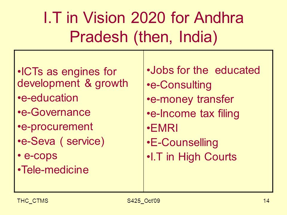 THC_CTMSS425_Oct 0914 I.T in Vision 2020 for Andhra Pradesh (then, India) ICTs as engines for development & growth e-education e-Governance e-procurement e-Seva ( service) e-cops Tele-medicine Jobs for the educated e-Consulting e-money transfer e-Income tax filing EMRI E-Counselling I.T in High Courts