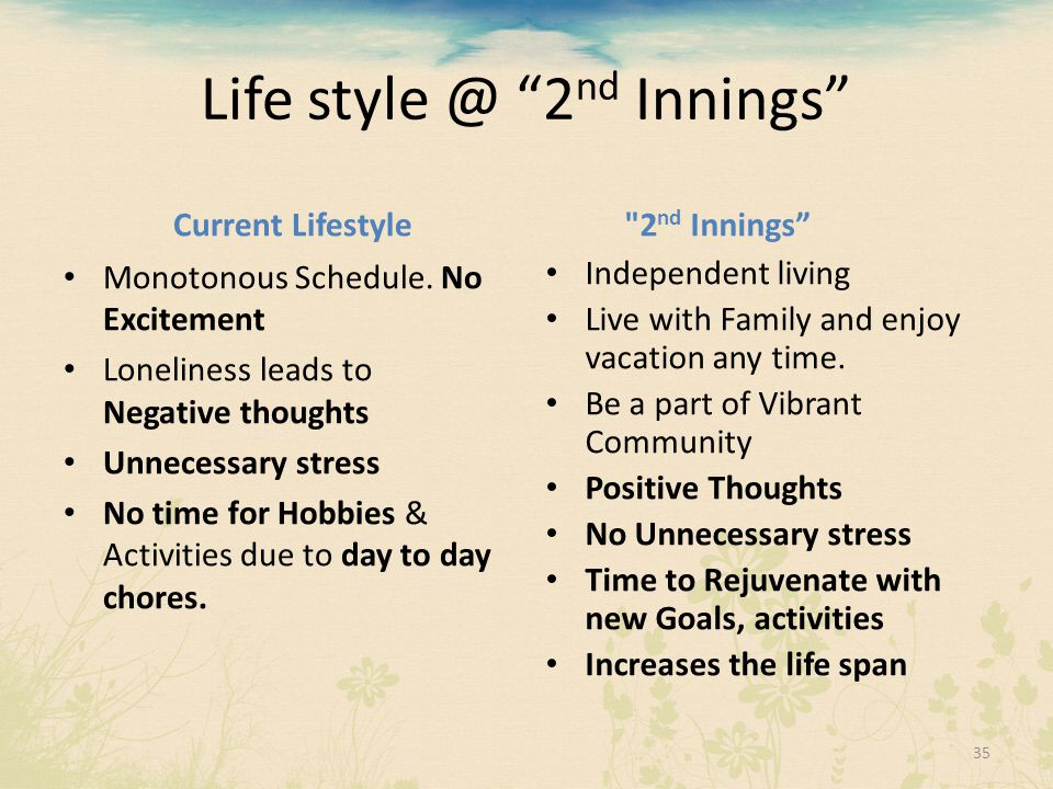 "Life style @ ""2 nd Innings"" Monotonous Schedule. No Excitement Loneliness leads to Negative thoughts Unnecessary stress No time for Hobbies & Activiti"