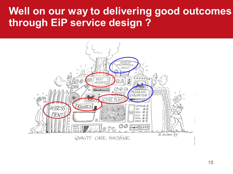 Well on our way to delivering good outcomes through EiP service design 10