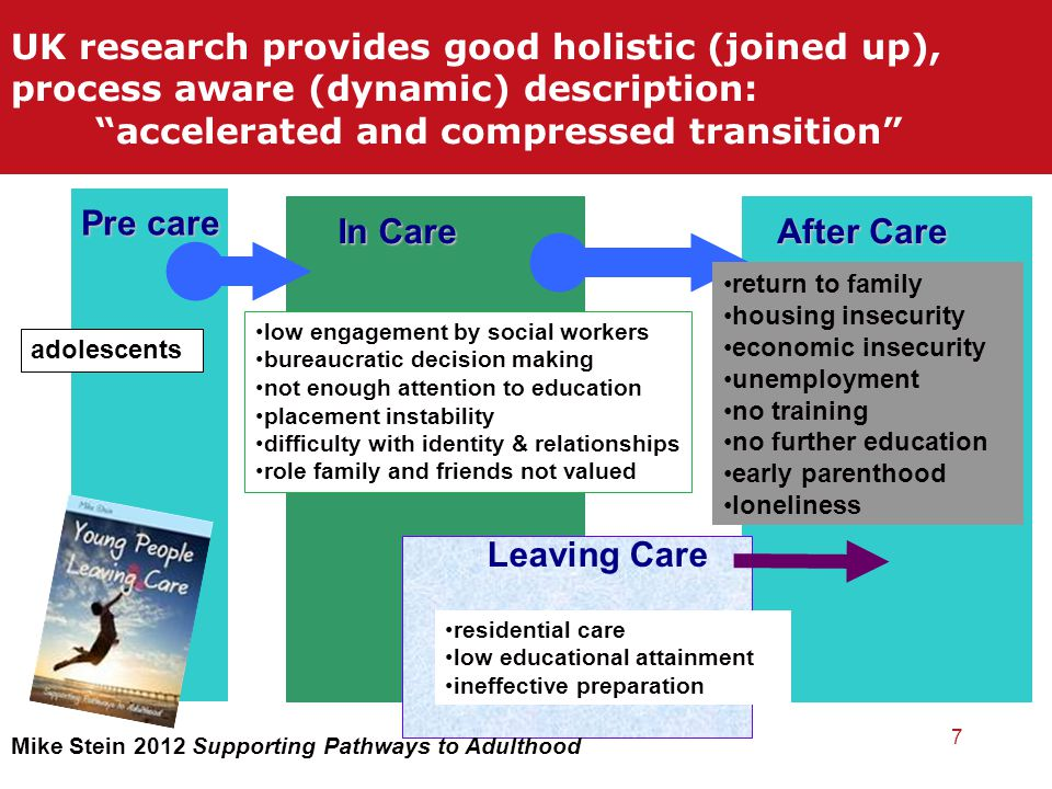 UK research provides good holistic (joined up), process aware (dynamic) description: accelerated and compressed transition Leaving Care In Care Pre care After Care low engagement by social workers bureaucratic decision making not enough attention to education placement instability difficulty with identity & relationships role family and friends not valued residential care low educational attainment ineffective preparation return to family housing insecurity economic insecurity unemployment no training no further education early parenthood loneliness adolescents 7 Mike Stein 2012 Supporting Pathways to Adulthood