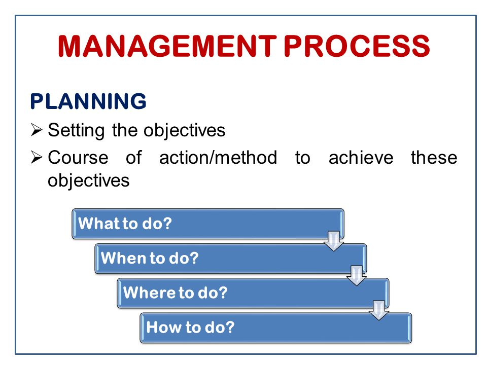 MANAGEMENT PROCESS PLANNING  Setting the objectives  Course of action/method to achieve these objectives What to do When to do Where to do How to do
