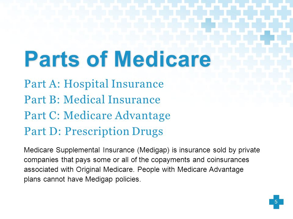 Parts of Medicare Part A: Hospital Insurance Part B: Medical Insurance Part C: Medicare Advantage Part D: Prescription Drugs Medicare Supplemental Ins