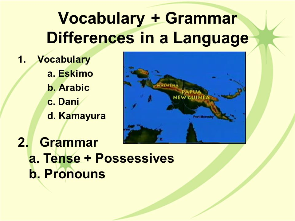 Vocabulary + Grammar Differences in a Language 1.Vocabulary a.
