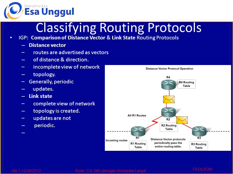 Ver 1,12/09/2012Kode :CIJ 340,Jaringan Komputer Lanjut FASILKOM Classifying Routing Protocols IGP: Comparison of Distance Vector & Link State Routing Protocols – Distance vector –routes are advertised as vectors – of distance & direction.