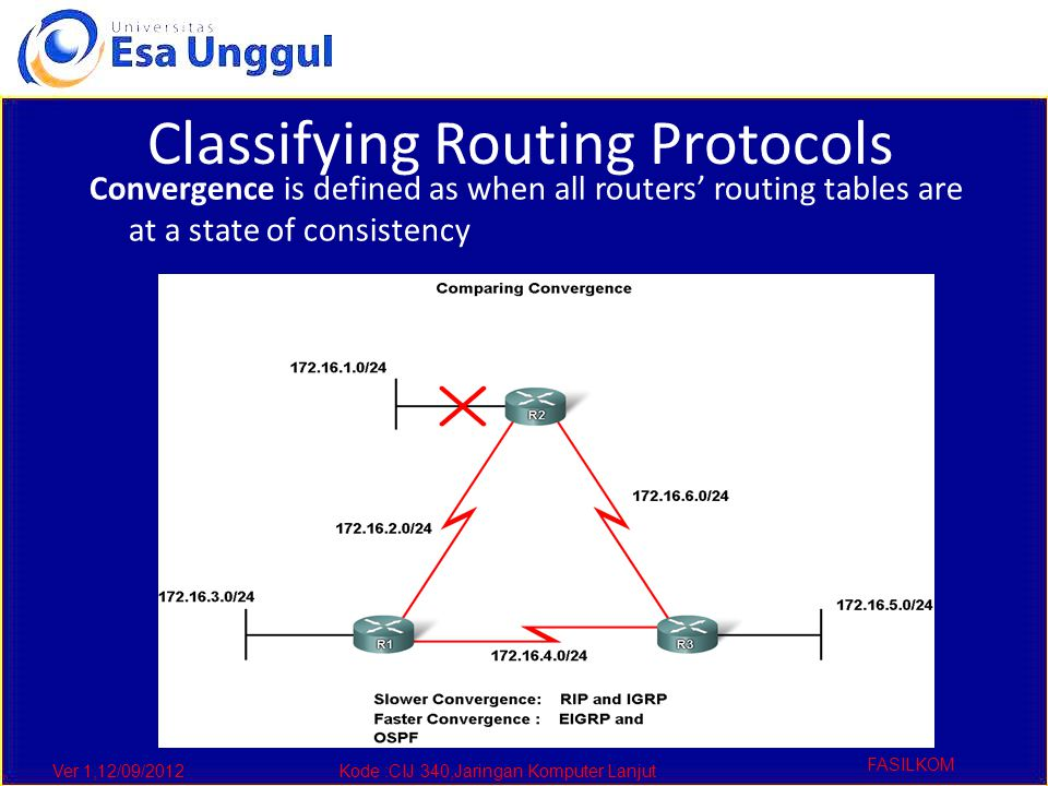 Ver 1,12/09/2012Kode :CIJ 340,Jaringan Komputer Lanjut FASILKOM Classifying Routing Protocols Convergence is defined as when all routers' routing tables are at a state of consistency