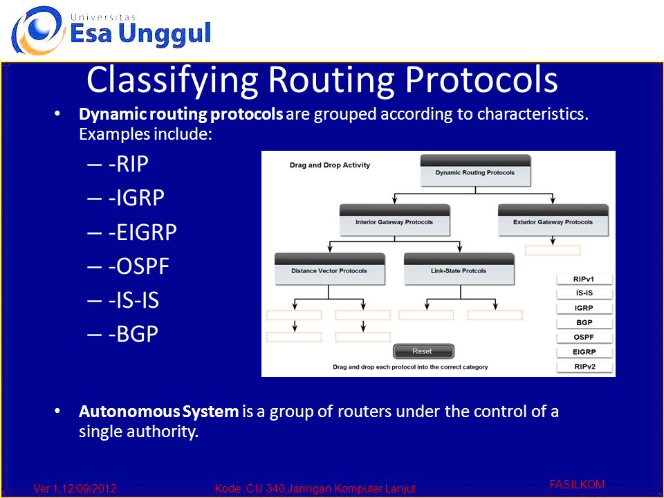 Ver 1,12/09/2012Kode :CIJ 340,Jaringan Komputer Lanjut FASILKOM Classifying Routing Protocols Dynamic routing protocols are grouped according to characteristics.