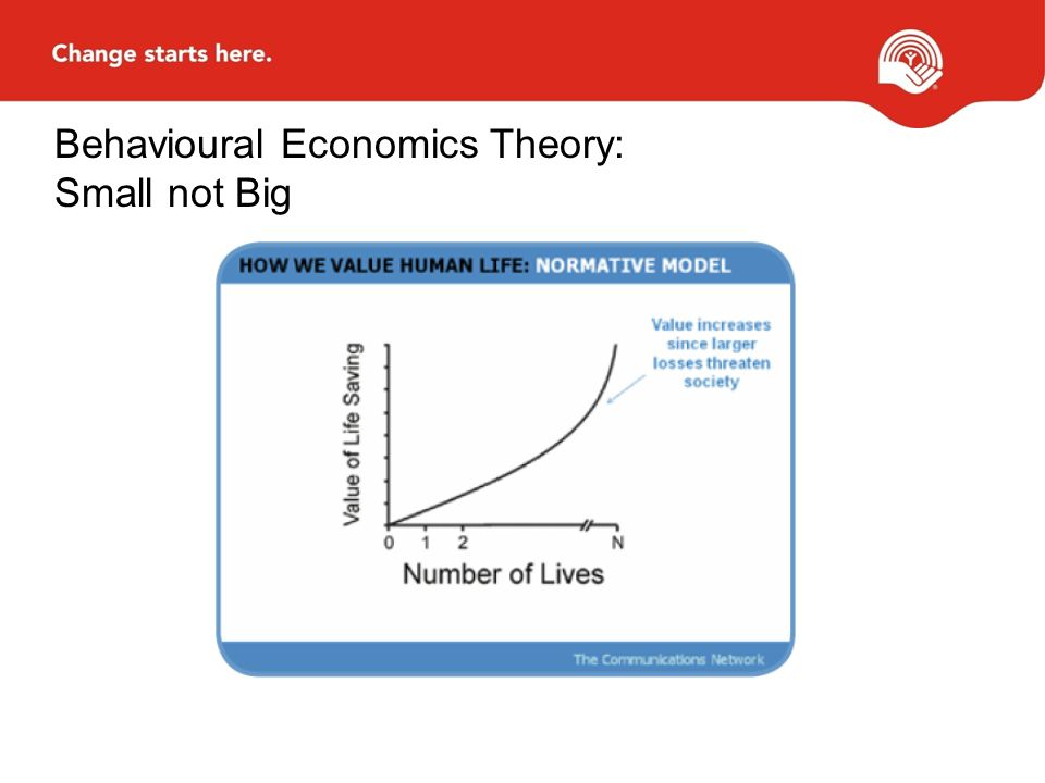 Behavioural Economics Theory: Small not Big
