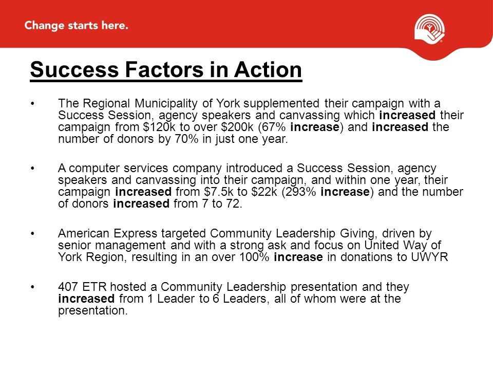 Success Factors in Action The Regional Municipality of York supplemented their campaign with a Success Session, agency speakers and canvassing which increased their campaign from $120k to over $200k (67% increase) and increased the number of donors by 70% in just one year.
