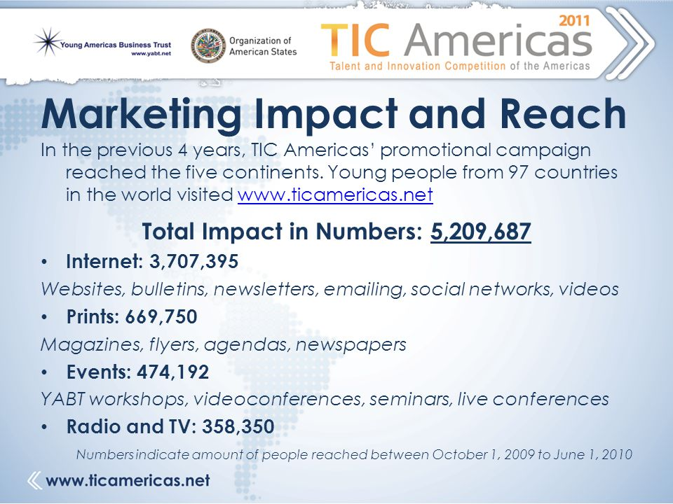 Marketing Impact and Reach In the previous 4 years, TIC Americas' promotional campaign reached the five continents. Young people from 97 countries in