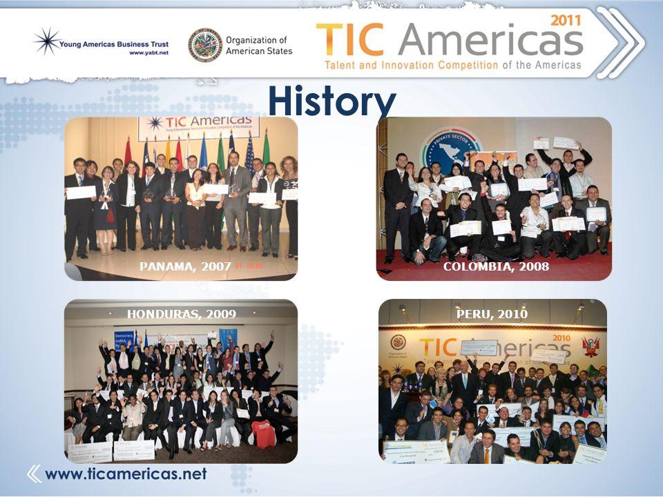 History PANAMA, 2007COLOMBIA, 2008 HONDURAS, 2009PERU, 2010