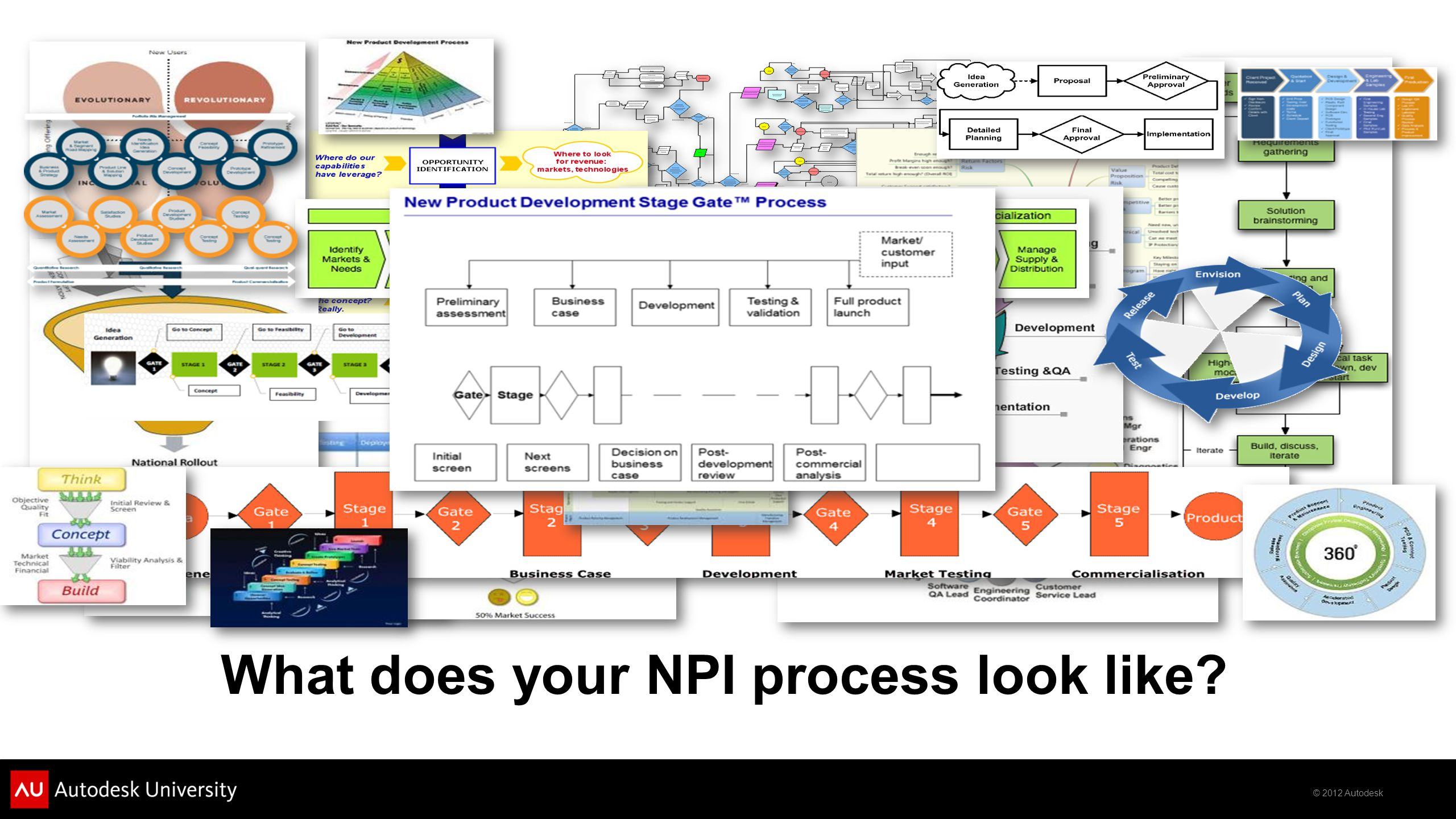 © 2012 Autodesk What does your NPI process look like?