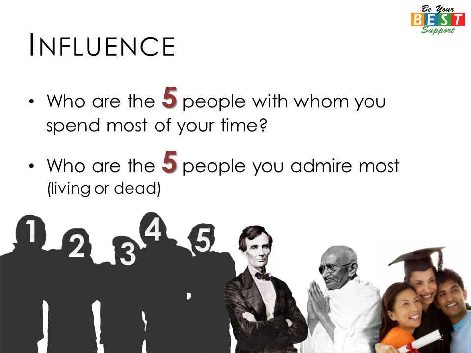 I NFLUENCE 5 Who are the 5 people with whom you spend most of your time.