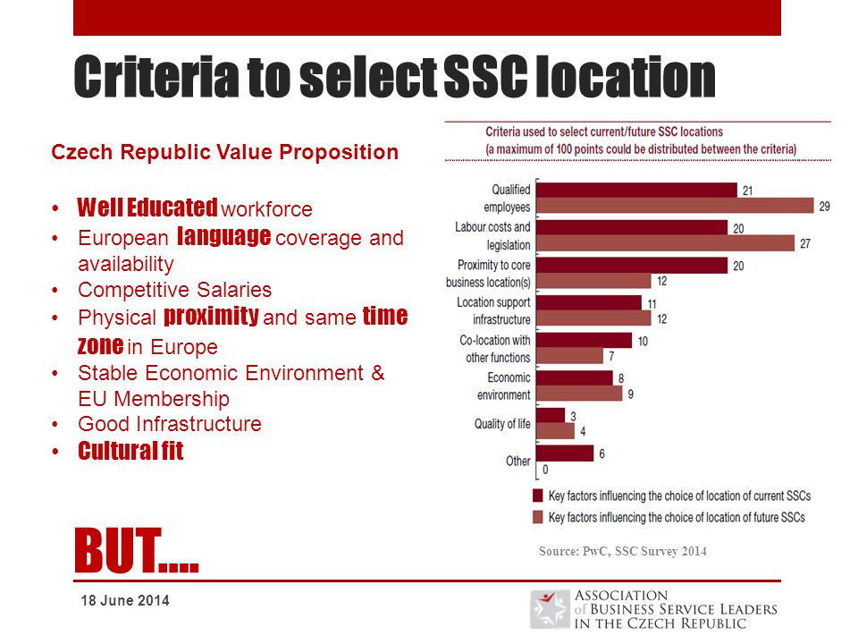 Criteria to select SSC location 18 June 2014 Czech Republic Value Proposition Well Educated workforce European language coverage and availability Comp