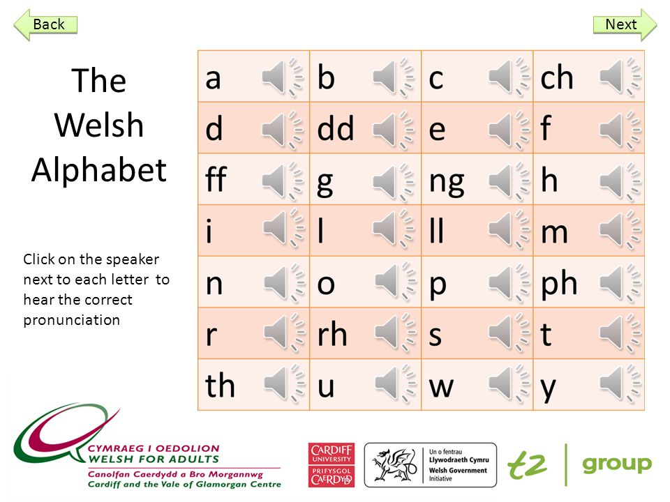 The Welsh Alphabet w and y are vowels in Welsh, so there are 7 vowels altogether: a e i o u w y y is possibly the most difficult letter as it can be pronounced in different ways: an uh sound as in Cymru, an ee sound as in Llanboidy, an ih sound as in Glynneath Continued… Next Back