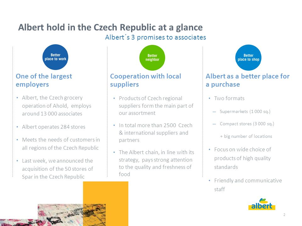 2 One of the largest employers Cooperation with local suppliers Albert as a better place for a purchase Albert, the Czech grocery operation of Ahold, employs around 13 000 associates Albert operates 284 stores Meets the needs of customers in all regions of the Czech Republic Last week, we announced the acquisition of the 50 stores of Spar in the Czech Republic Albert hold in the Czech Republic at a glance Products of Czech regional suppliers form the main part of our assortment In total more than 2500 Czech & international suppliers and partners The Albert chain, in line with its strategy, pays strong attention to the quality and freshness of food Two formats — Supermarkets (1 000 sq.) — Compact stores (3 000 sq.) + big number of locations Focus on wide choice of products of high quality standards Friendly and communicative staff Albert´s 3 promises to associates