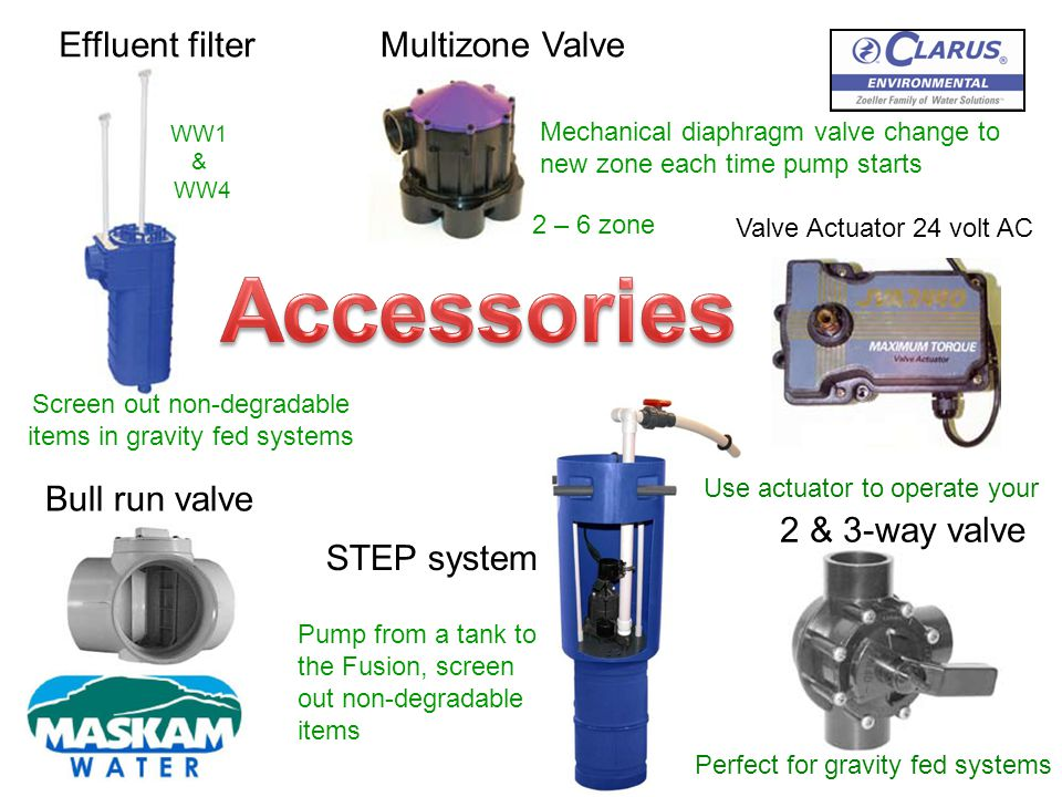 Multizone Valve 2 & 3-way valve Valve Actuator 24 volt AC Bull run valve Effluent filter Use actuator to operate your Perfect for gravity fed systems