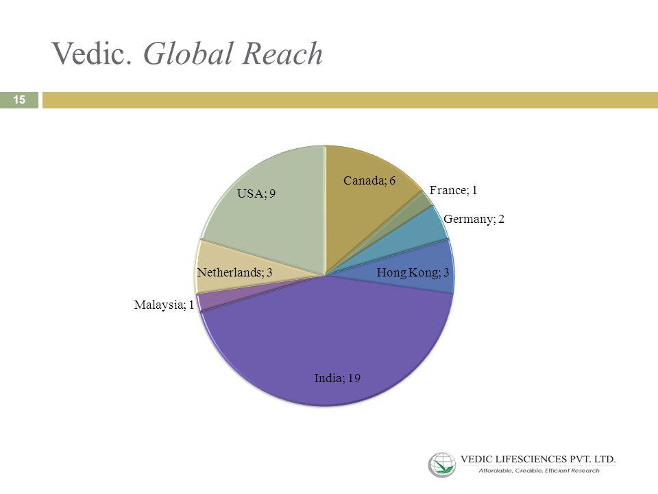 Vedic. Global Reach 15