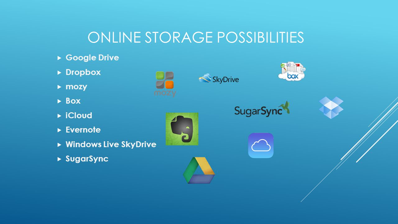 ONLINE STORAGE POSSIBILITIES  Google Drive  Dropbox  mozy  Box  iCloud  Evernote  Windows Live SkyDrive  SugarSync