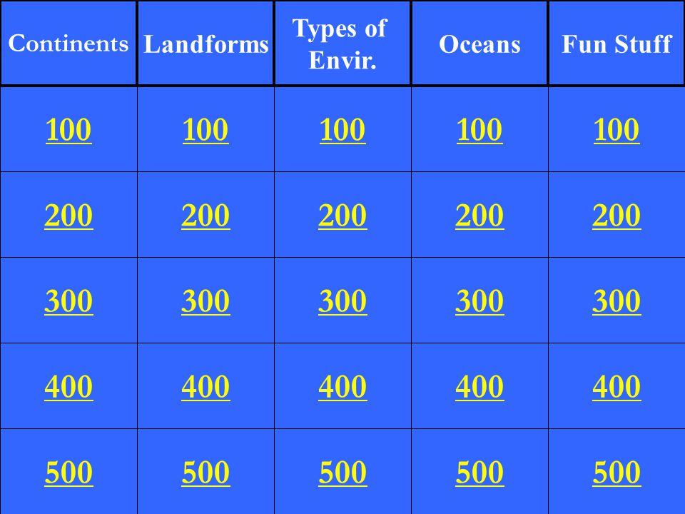 200 300 400 500 100 200 300 400 500 100 200 300 400 500 100 200 300 400 500 100 200 300 400 500 100 Continents Landforms Types of Envir.
