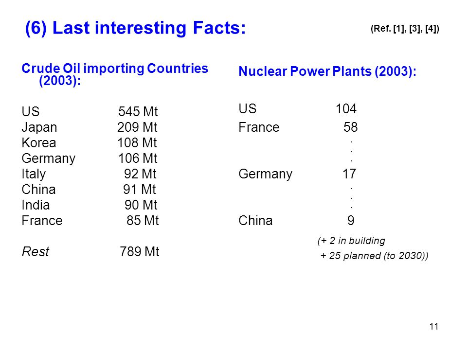 11 (6) Last interesting Facts: Crude Oil importing Countries (2003): US 545 Mt Japan 209 Mt Korea 108 Mt Germany 106 Mt Italy 92 Mt China 91 Mt India