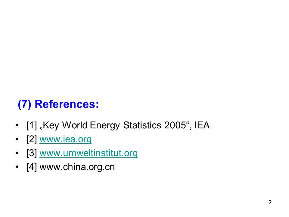 "12 (7) References: [1] ""Key World Energy Statistics 2005 , IEA [2] www.iea.orgwww.iea.org [3] www.umweltinstitut.orgwww.umweltinstitut.org [4] www.china.org.cn"