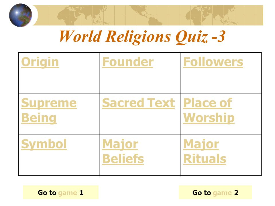 World Religions Quiz -3 OriginFounderFollowers Supreme Being Sacred TextPlace of Worship SymbolMajor Beliefs Major Rituals Go to game 1Go to game 2