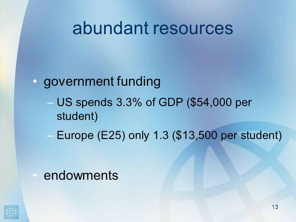 13 abundant resources government funding –US spends 3.3% of GDP ($54,000 per student) –Europe (E25) only 1.3 ($13,500 per student) endowments