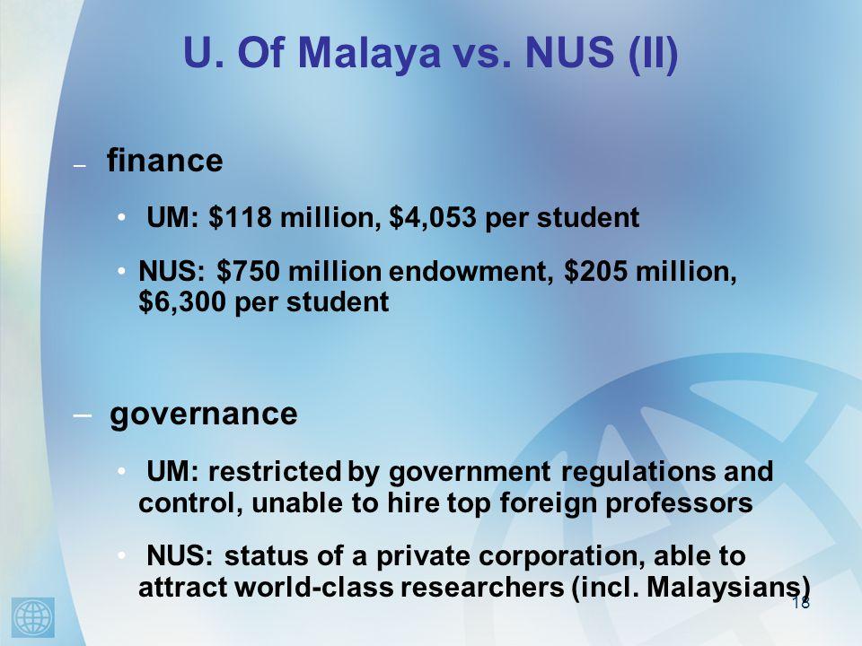 18 U. Of Malaya vs. NUS (II) – finance UM: $118 million, $4,053 per student NUS: $750 million endowment, $205 million, $6,300 per student – governance