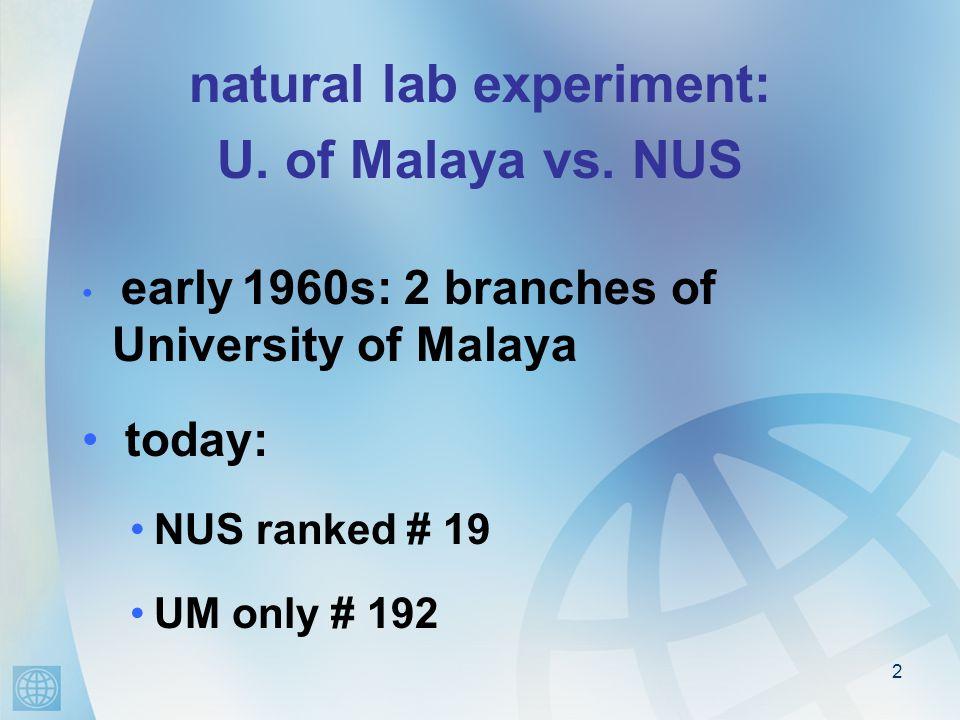 2 natural lab experiment: U. of Malaya vs.