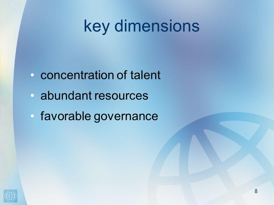 8 key dimensions concentration of talent abundant resources favorable governance