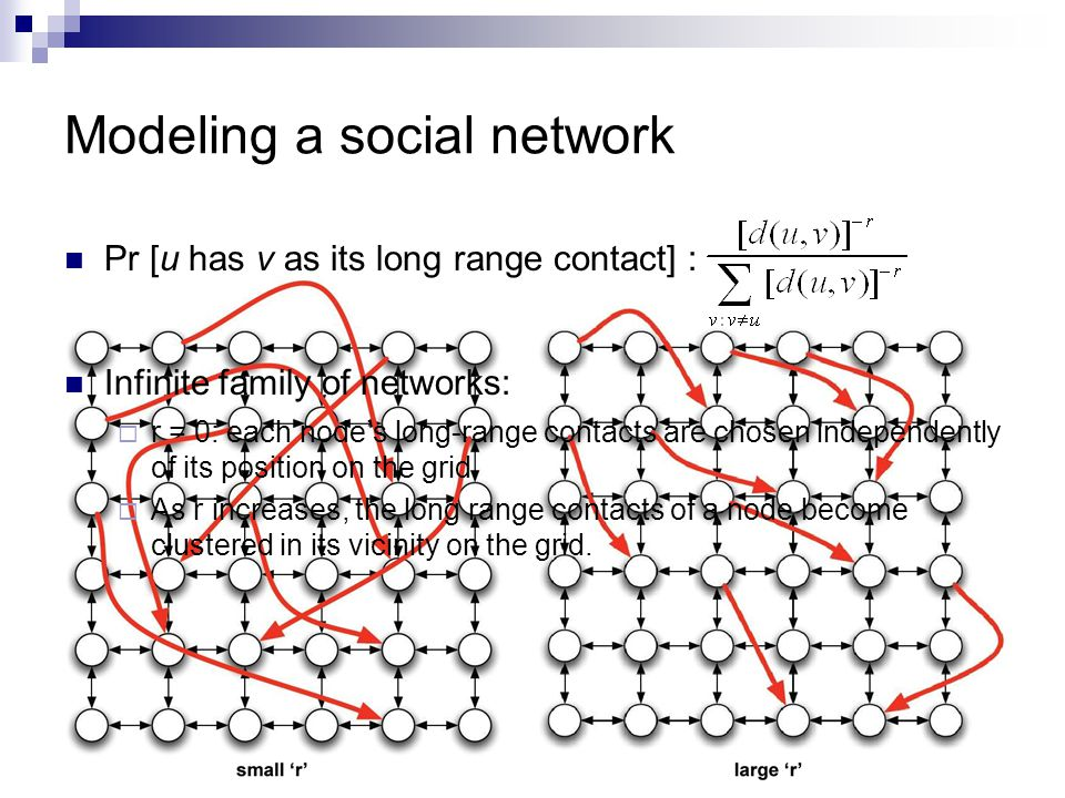 12 Modeling a social network Pr [u has v as its long range contact] : Infinite family of networks:  r = 0: each node's long-range contacts are chosen independently of its position on the grid  As r increases, the long range contacts of a node become clustered in its vicinity on the grid.