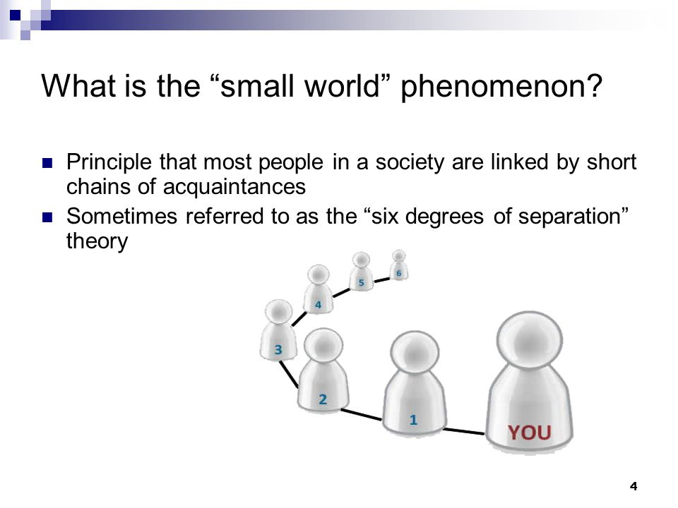 5 Create a graph:  node for every person in the world  an edge between two people (nodes) if they know each other on a first name basis If almost every pair of nodes have short paths between them, we say this is a small world Modeling a social network