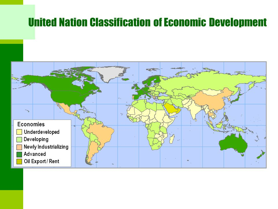 United Nation Classification of Economic Development Newly Industrializing Developing Underdeveloped Advanced Oil Export / Rent Economies